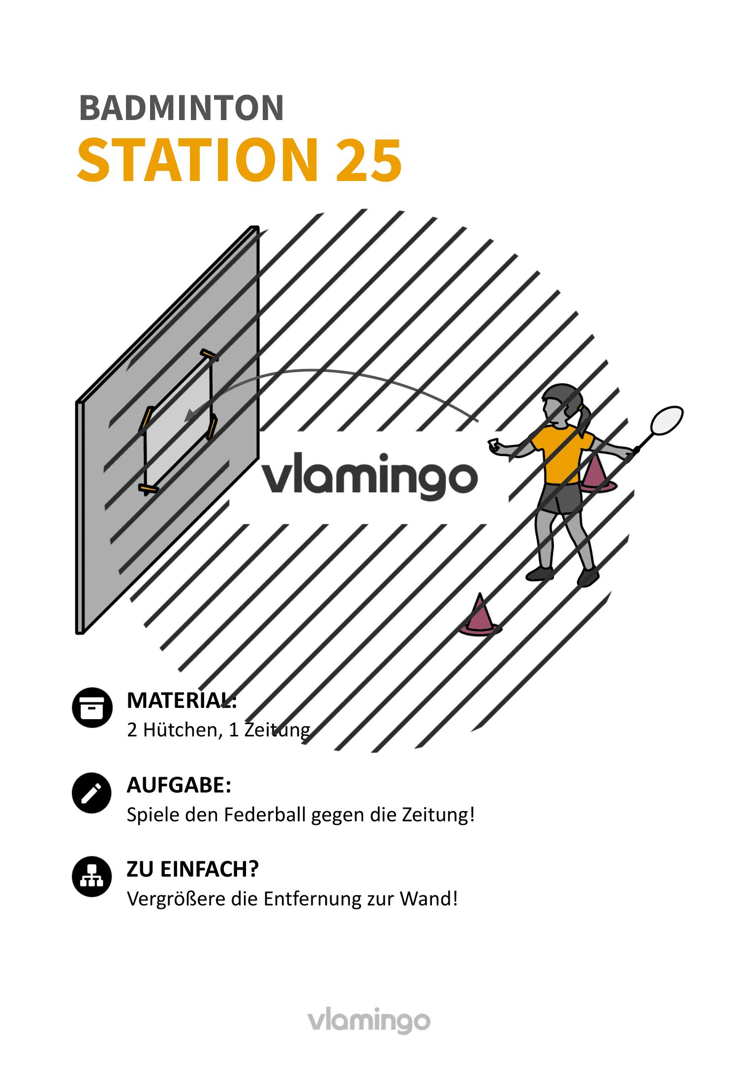 Badminton-Stationskarte 025