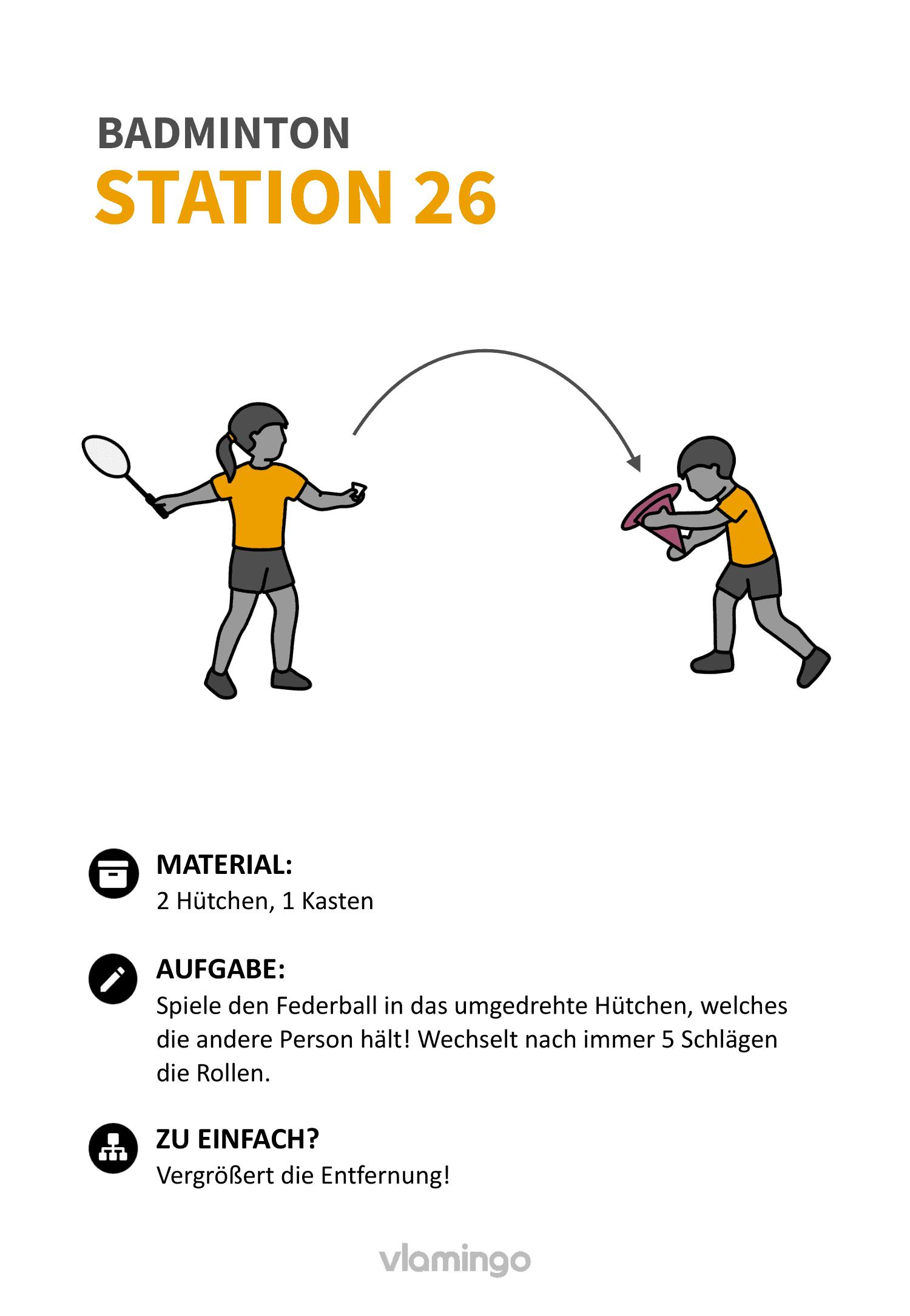 Badminton-Stationskarte 026