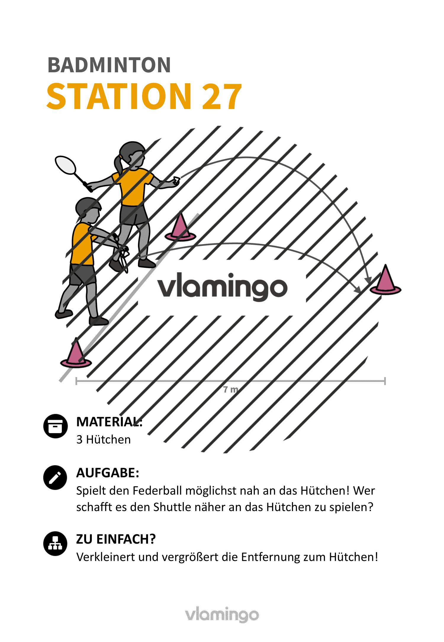 Badminton-Stationskarte 027