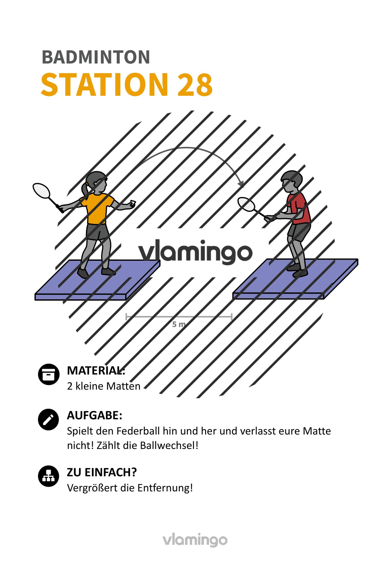 Badminton-Stationskarte 028
