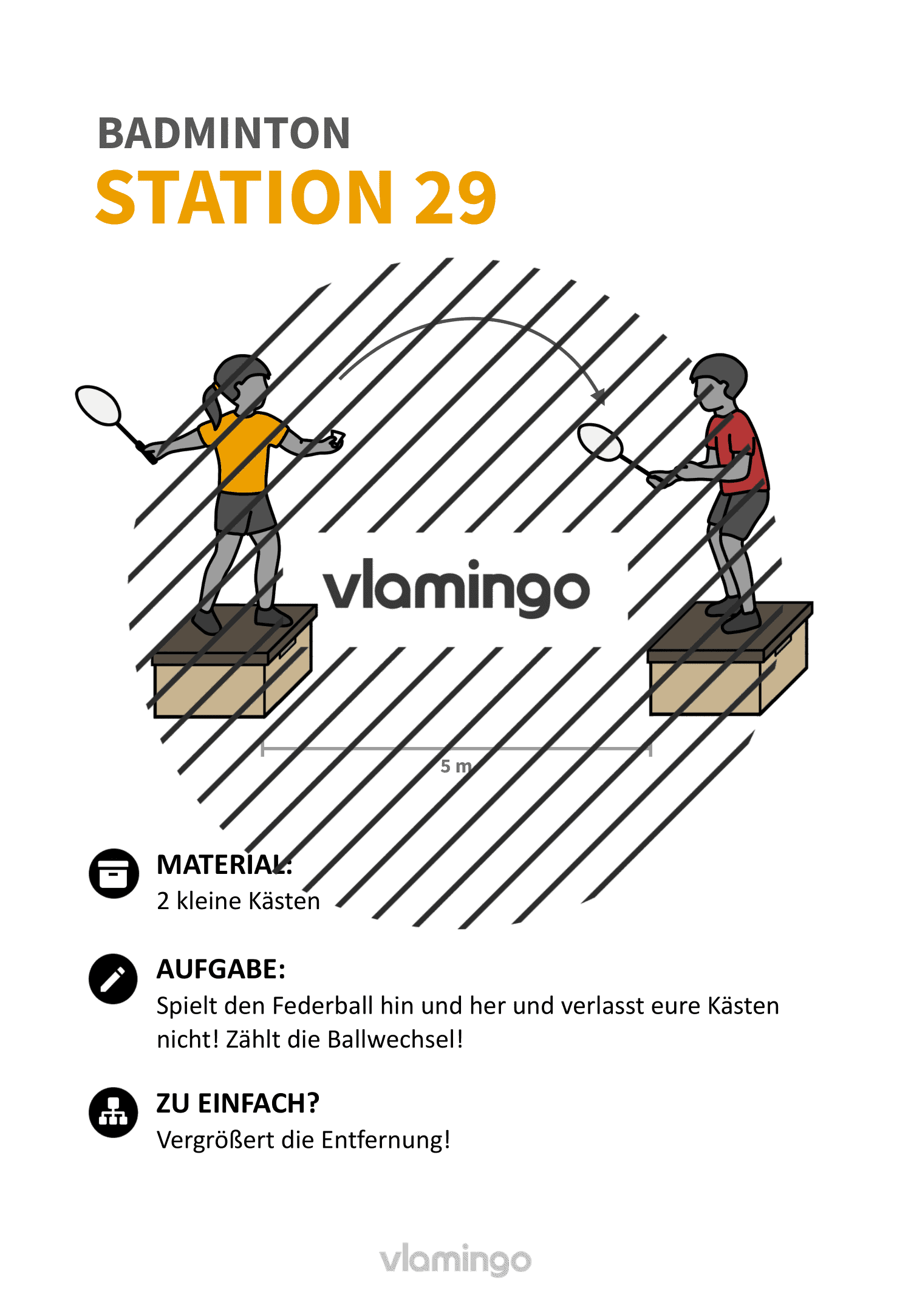 Badminton-Stationskarte 029