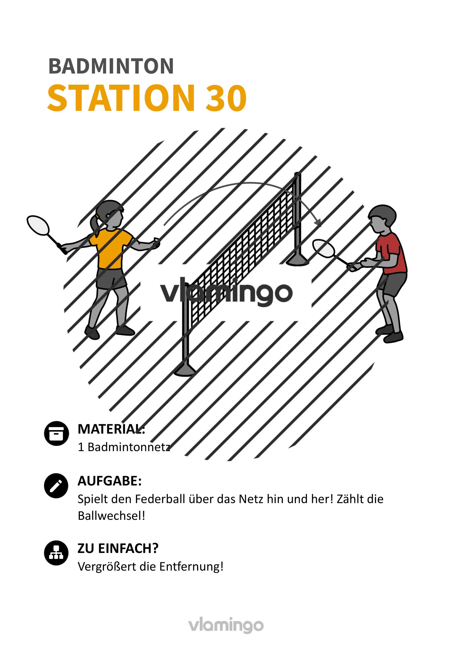 Badminton-Stationskarte 030