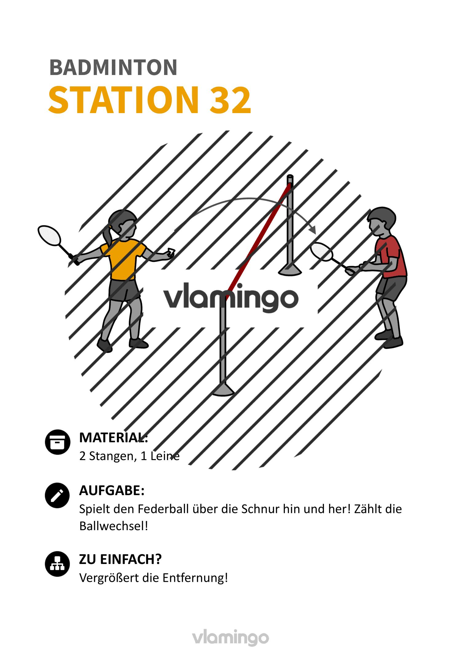 Badminton-Stationskarte 032