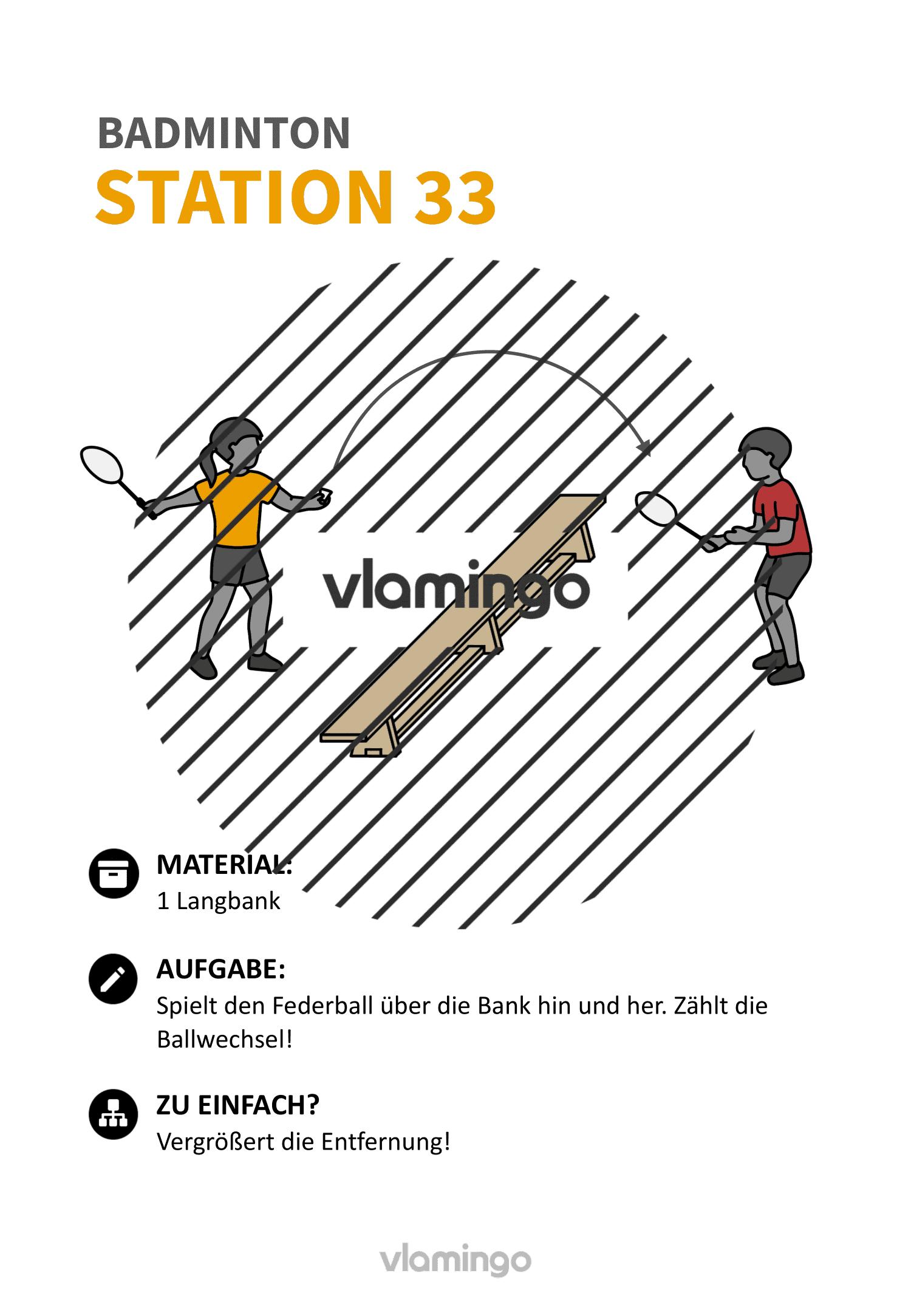 Badminton-Stationskarte 033