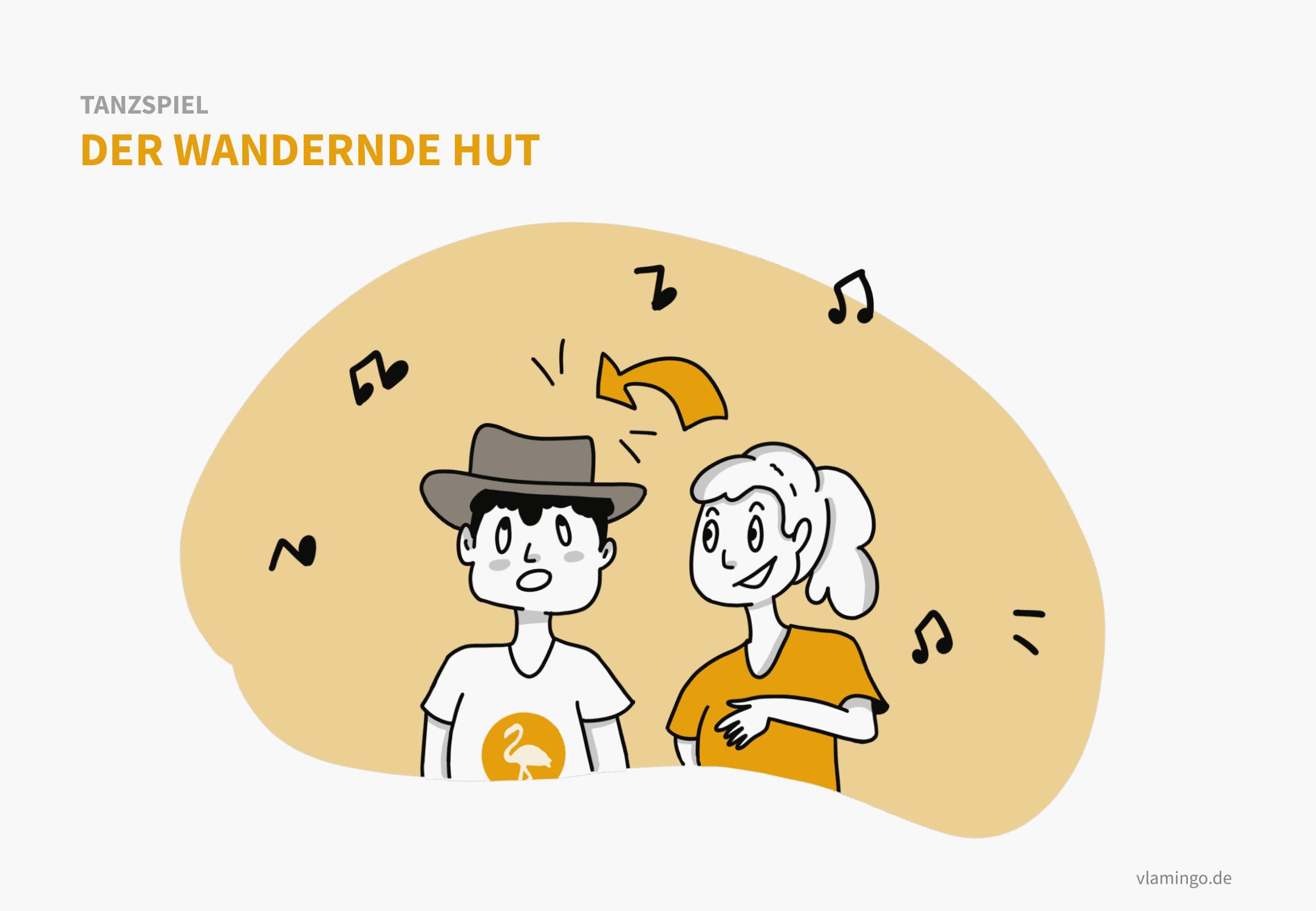 Tanzspiel - Der wandernde Hut