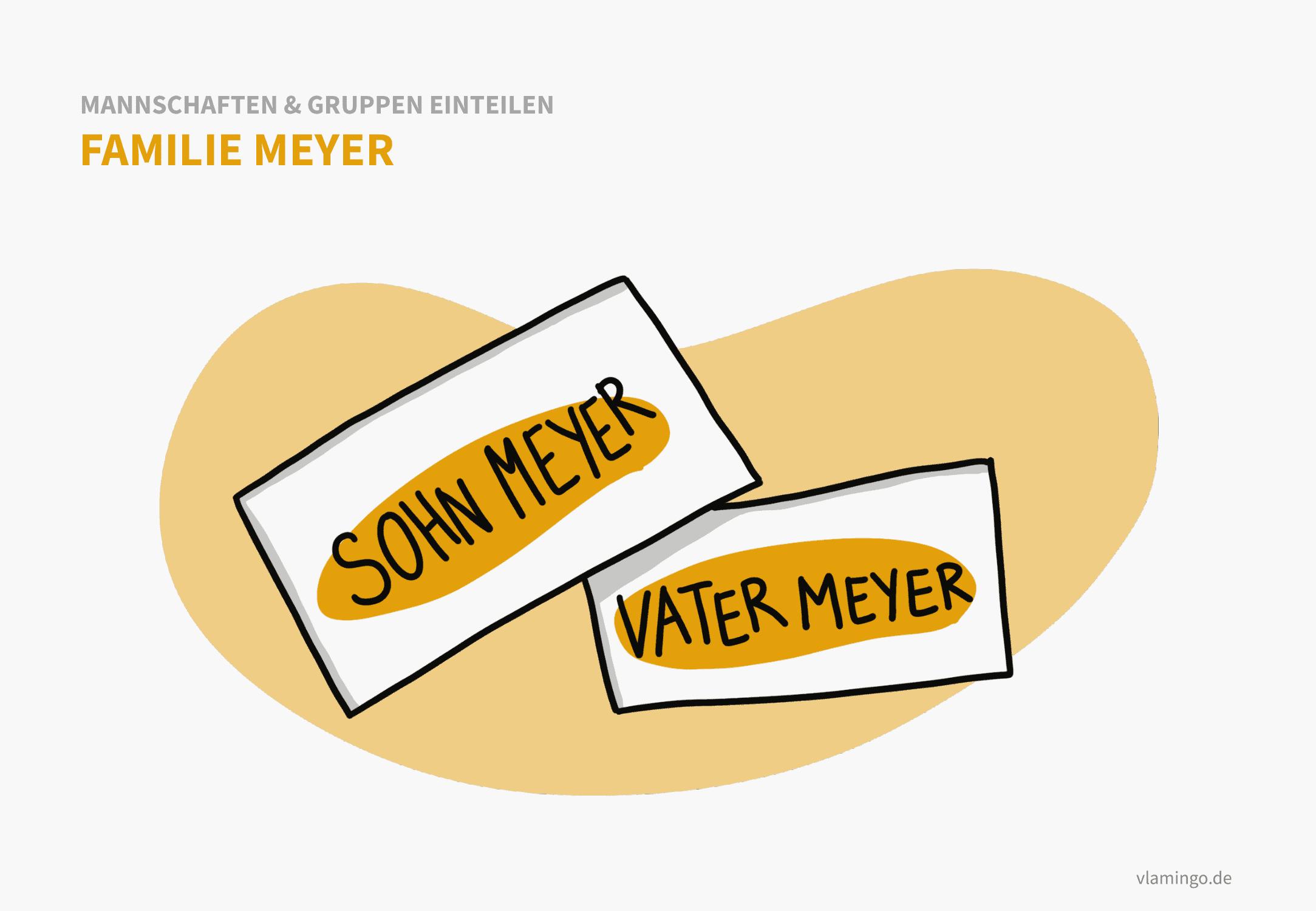 Familie Meyer - Gruppen einteilen