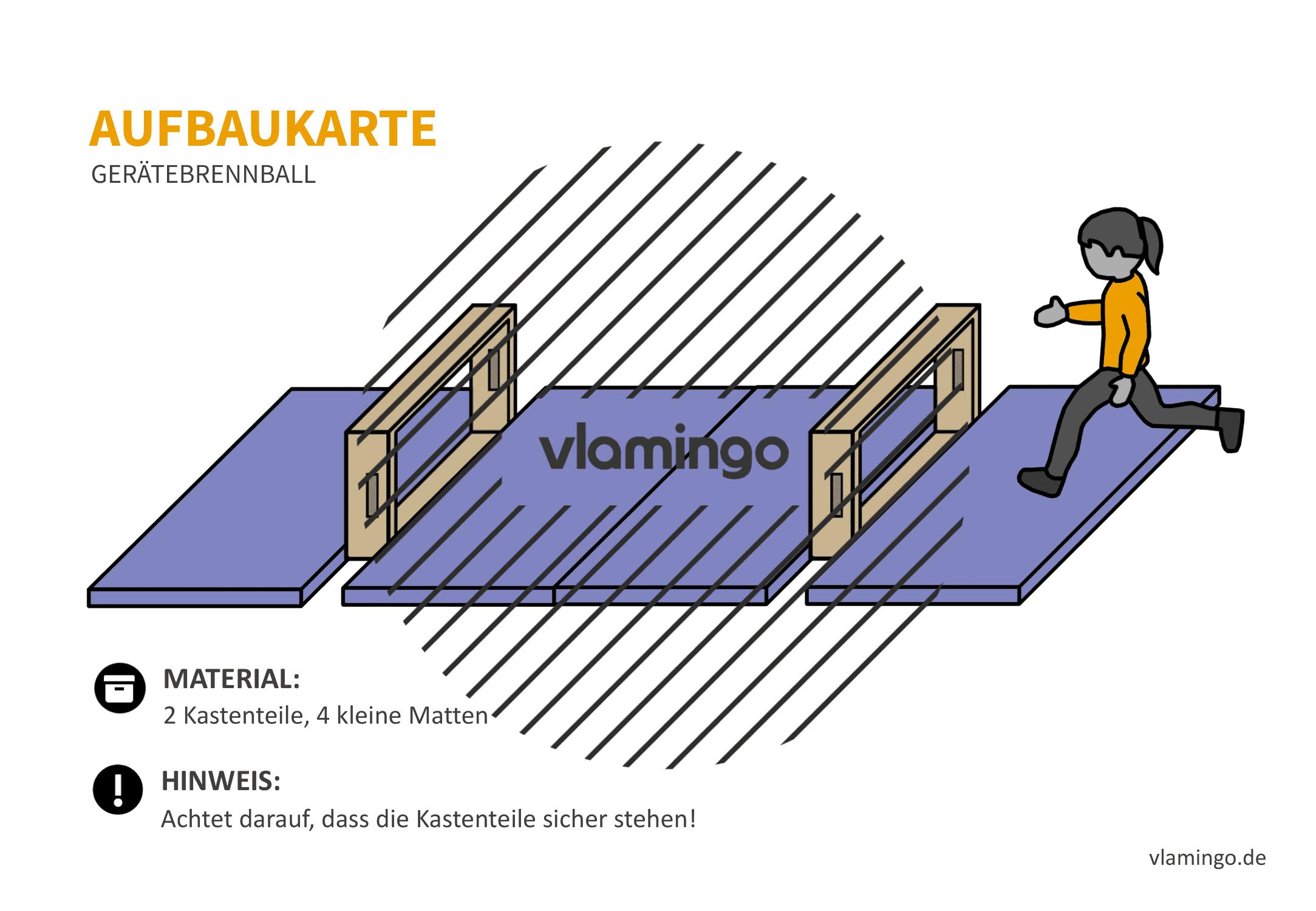 Gerätebrennball - Aufbaukarte 11