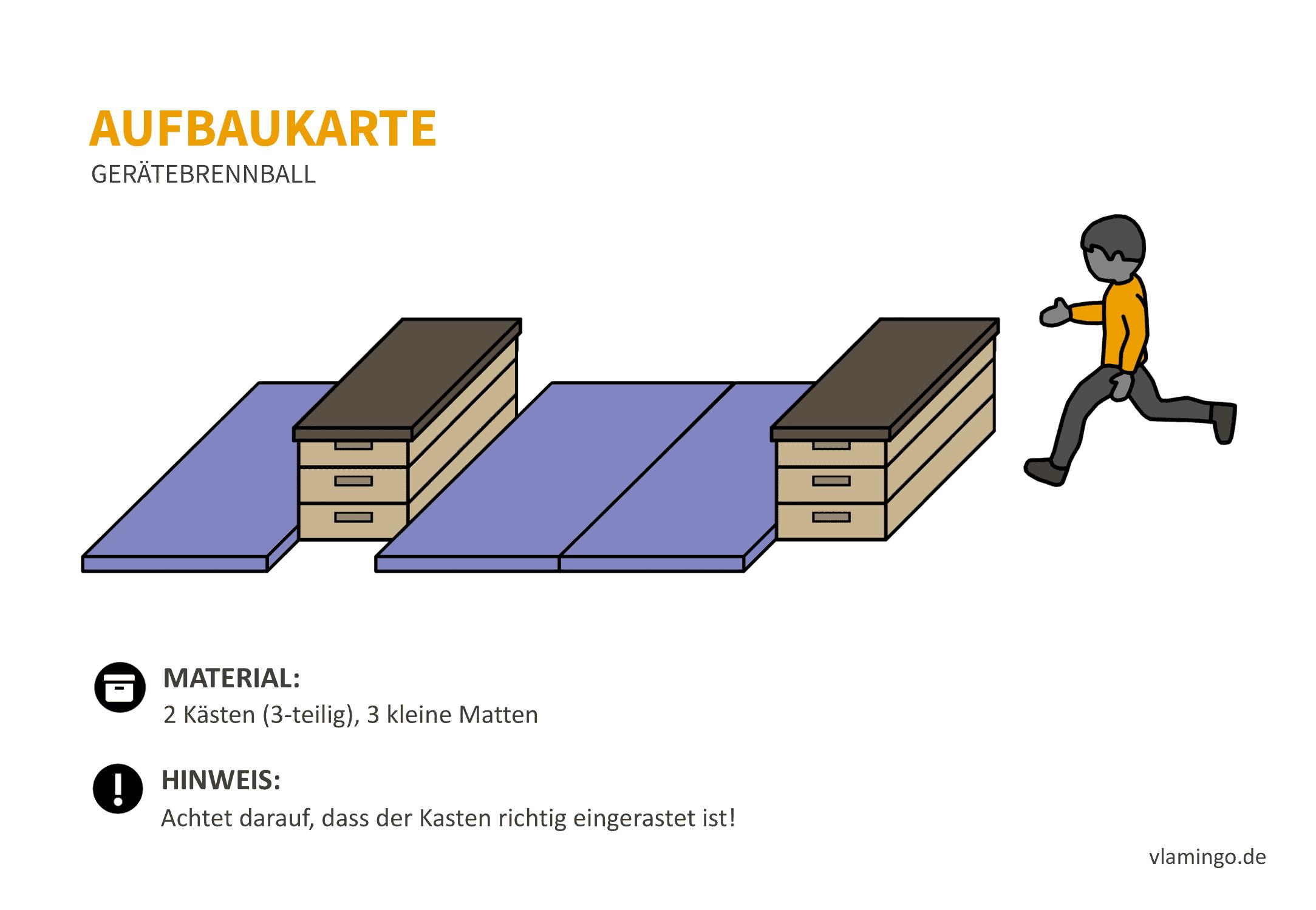 Gerätebrennball - Aufbaukarte 2