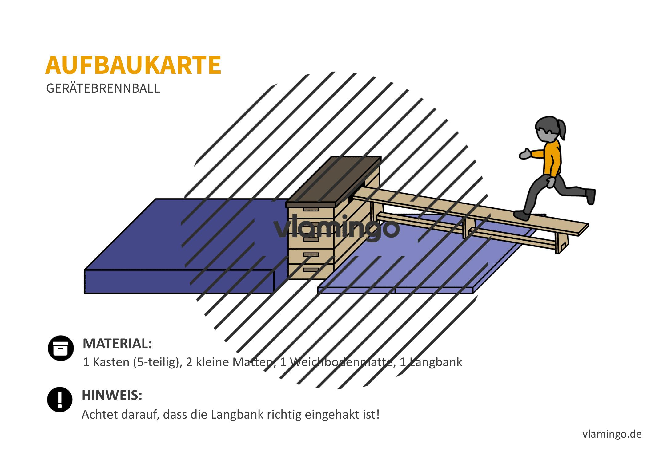 Gerätebrennball - Aufbaukarte 22