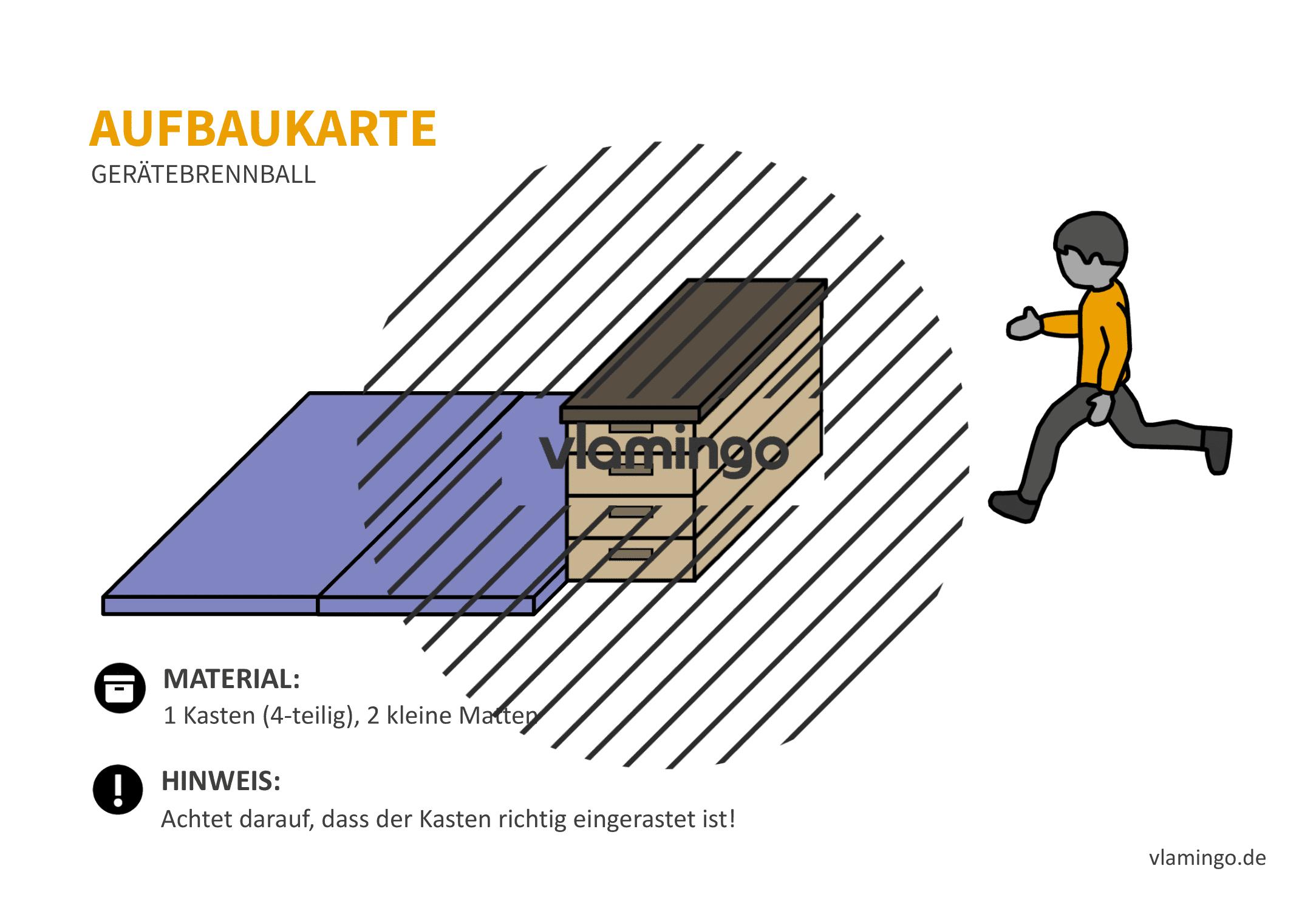 Gerätebrennball - Aufbaukarte 4