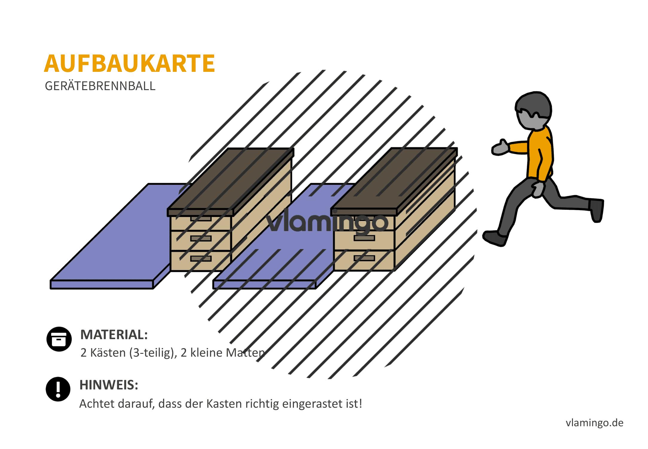 Gerätebrennball - Aufbaukarte 5