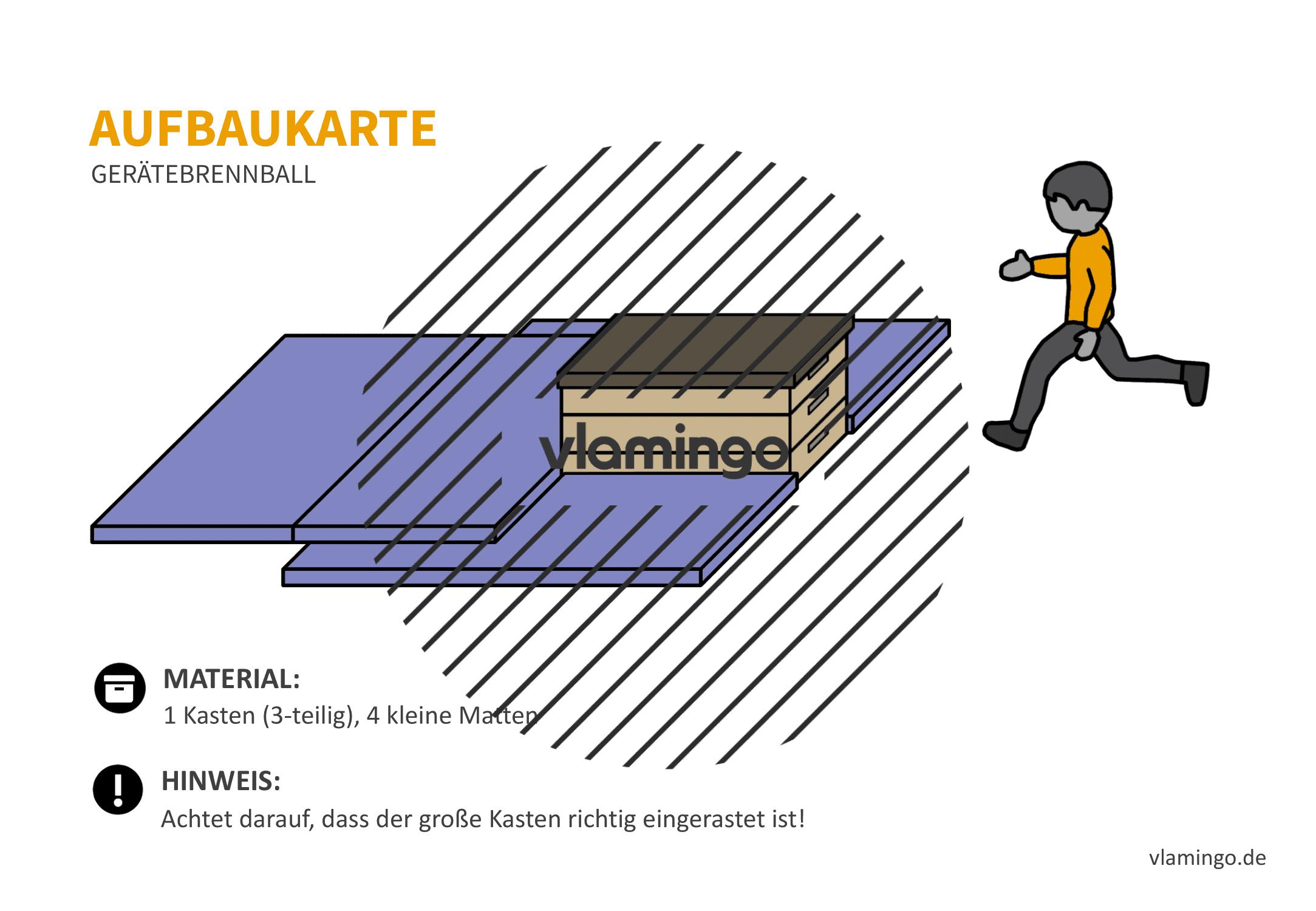 Gerätebrennball - Aufbaukarte 6