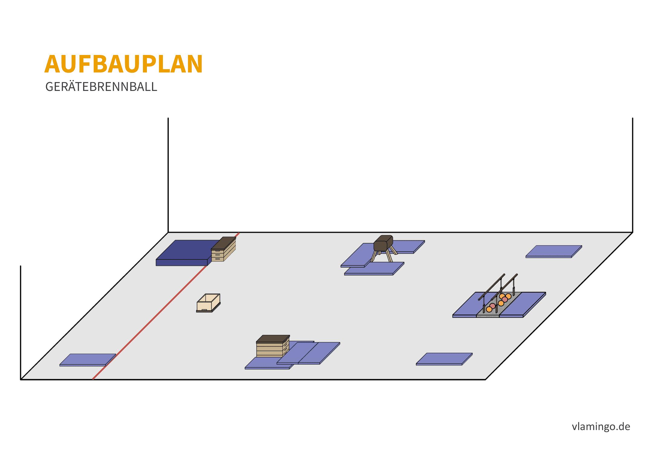 Takeshis Castle - Aufbaukarte - Hallenplan